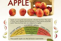 [Apples] / Anything about love-ly apples.