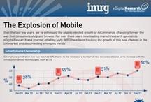 { Mobile Marketing }