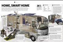 Rolstoelvriendelijke Camper / Wheelchair Accessible Motorhome / Smart Wohnmobile / Rolstoelvriendelijke Campers, waar vind je die om te huren of om te laten bouwen. Hoe zien ze eruit.