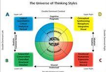 Teaching: Herrmann's Brain