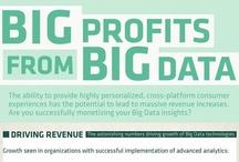 Big Data / Infografía de Big Data y Social Big Data