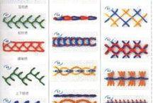 3s - Sewing: Needlework Stitchionary