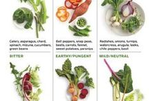 Juicing / by Love + Need