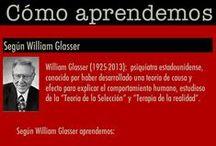 Infografías en Castellano / by Alfredo Vela