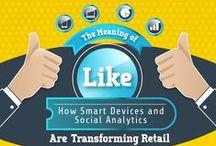 Digital Marketing - Entrepreneurship