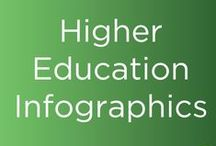 Higher Education Infographics & Designs / Helpful infographics for marketers in higher education.