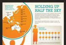 Infographics, Mindmaps