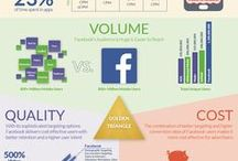 Infographics & Charts / by The Marketing Distillery