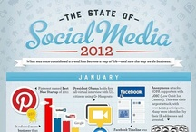 Statistics & Graphics