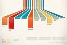 Infography