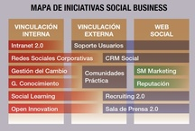 Social Business / Pins de mi trabajo en social business