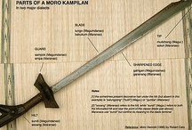 Filippino Weapons & Techniques (Inayan System 3) / History and pictures of weapons known to and used by Inayan System 3 Eskrimadores. Videos on how to use them with different techniques.