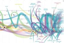 Data Visualisation / by Sergey Yasinov