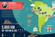 Reto SteelmanX - Lima a Rio / Sígueme en mi próximo reto que irá desde Lima hasta Rio de Janeiro. Más de 5000 km en 73 días