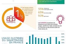 m-commerce / mobile