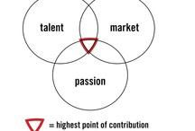 New Age HR / Schöne neue Welt. Trends, Impulse, Interessantes für die HR Arbeit von morgen.