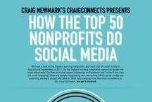 Nonprofits: Management, Social Media, Marketing/PR, & Fundraising / by H