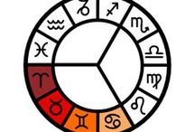 Primordial Zodiacsigns / Astrology