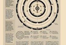 design: infographics