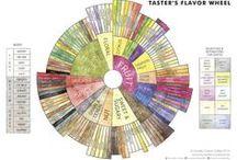 Flavor Food Flower Wheels