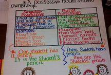 Anchor Charts / Anchor chart posters for third grade second grade fourth grade reading and math