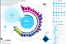 Infographics Social Media / by Wolfgang Gumpelmaier