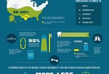 Infographics   Dental / Infographics about crowns, veneers, whitening, implants, and other dental treatments and trends