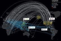 Cyber Security Visualizations.
