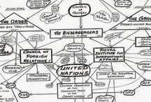Groups - Bilderberg group / The Dutch hosted the first meeting.