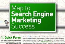 SEO/Search Tools / by Linda Ralston
