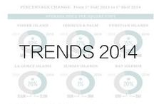 """TRENDS 2014 / The """"TRENDS Mid-Year Update"""" is now available for brokers, agents and buyers. This comprehensive report gives an analysis of sales, prices and more divided by area. Read more on our blog: http://bit.ly/1nXOWx7 #ONEReTrend"""
