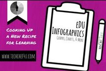 EDU Infographics / A Collection of EDU Appropriate Infographics That Can Be Used in Classes as a Model for a Project or Mined for Research and Statistics. / by TechChef4u