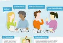 Educational and EdTech Infographics