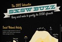SXSW / by Kirsten Jassies