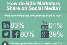 B2B Marketing / B2B marketing can be tough, use these tips to help you through the process.  / by Posse Social Media