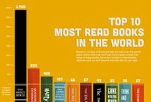 Library related infographics