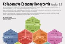 Sharing Economy & Collcons / Sharing Economy & Collaborative consunmption