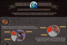 Infographic Insanity / by Cecil Helton