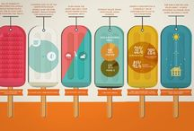 Infographic Love / by Hannah Ballew