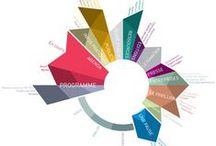 Design - Infography