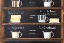 Baking tips/ideas / by Christine Wickenheiser