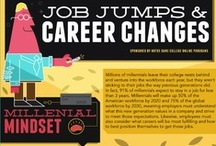 Infographics / A collection of infographics on career-related topics.