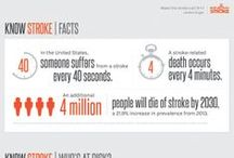 May is National Stroke Awareness Month / Know Stroke: Know the signs. Act in time. / by National Institutes of Health