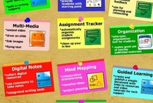 Project Learning / Discovery-Based Learning / Inquiry Learning / Project-Based Learning