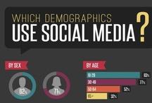 Social media | Sociální sítě