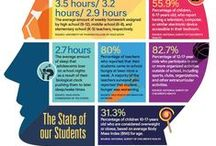 Ed Tech Infographics / Infographics from mobile learning to education policy and history. Get all the education technology related infographics here!