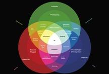 Infographics / by Anri Seki