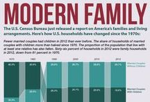 Family / Home-life and family-focused infographics that we like. D'awwwhh. They're always cute. / by News By Design