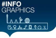 Capgemini: Infographics / Infographics and supporting material from Capgemini studies, surveys and publications.