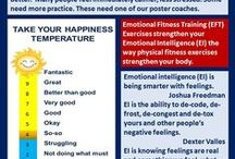 The EFTI Store / Practical products to strengthen your # emotional intelligence: books, poster coaches including quotes about what matters, some laughs and  #[parenting #relationships .   / by Emotional Fitness Training, Inc